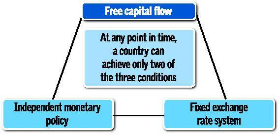 bl01_capital_flow__1129822f